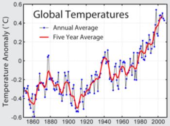 Global_warming_chart_3
